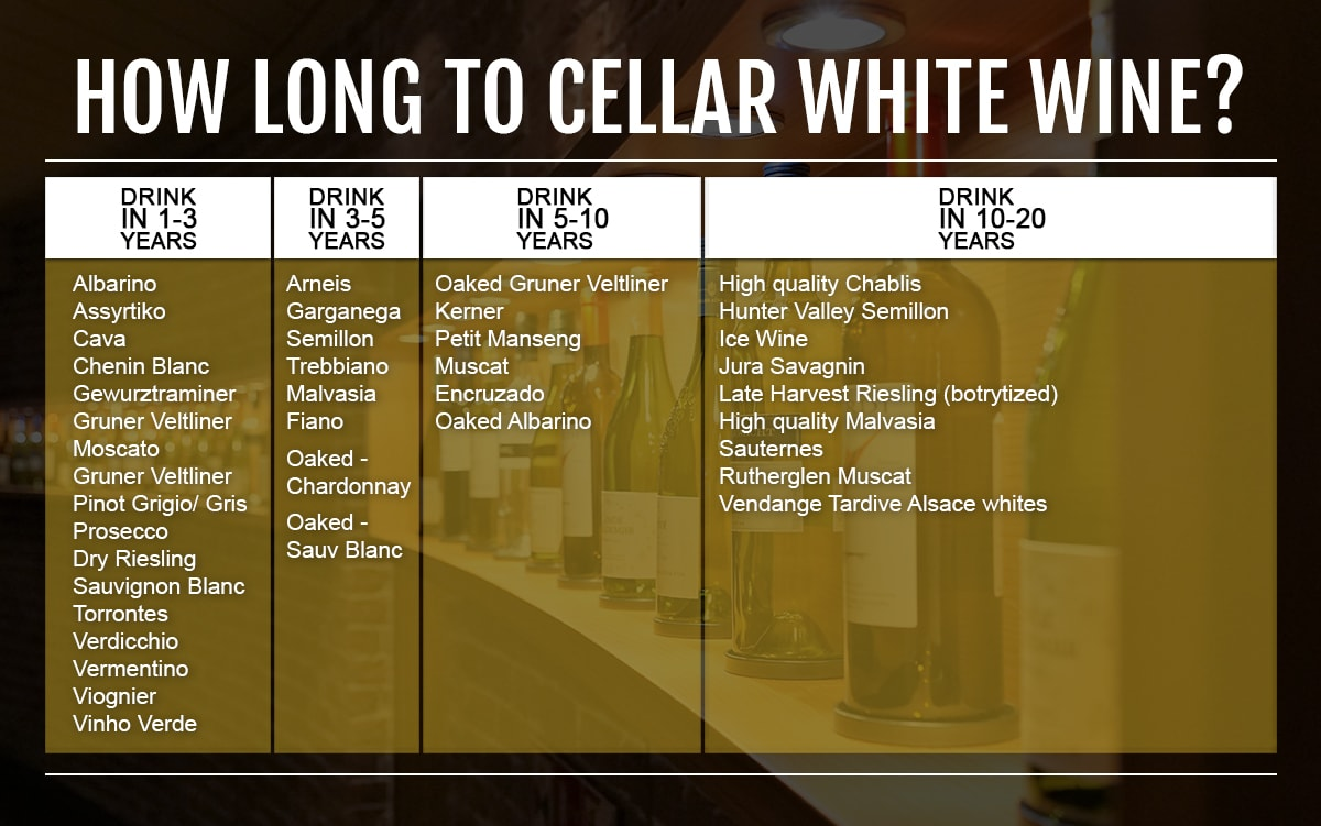 white wine cellaring potential